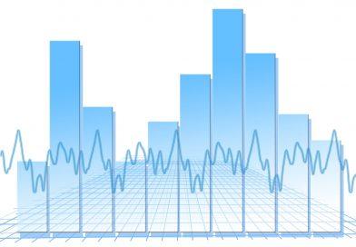 [RealMoneyTrader]: Beliebte Indikatoren im Backtest: SMA Crossover (10/30)