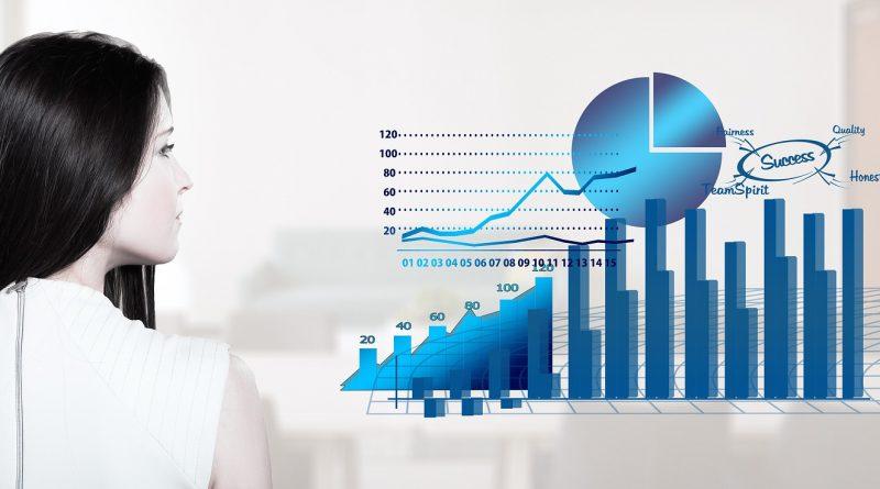 Trading Statistik