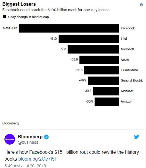 """Schlagworte: aktien, berkshire hathaway, marktkapitalisierung, warren buffett Die teuerste Aktie der Welt könnten wir """"Normalverdiener"""" uns nicht mal leisten, wenn wir 5/5(8)."""
