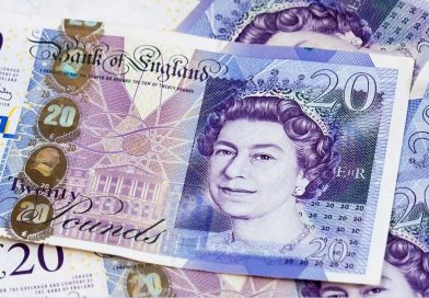 [RealMoneyTrader]: Forex-Tradingstrategie im GBP/USD